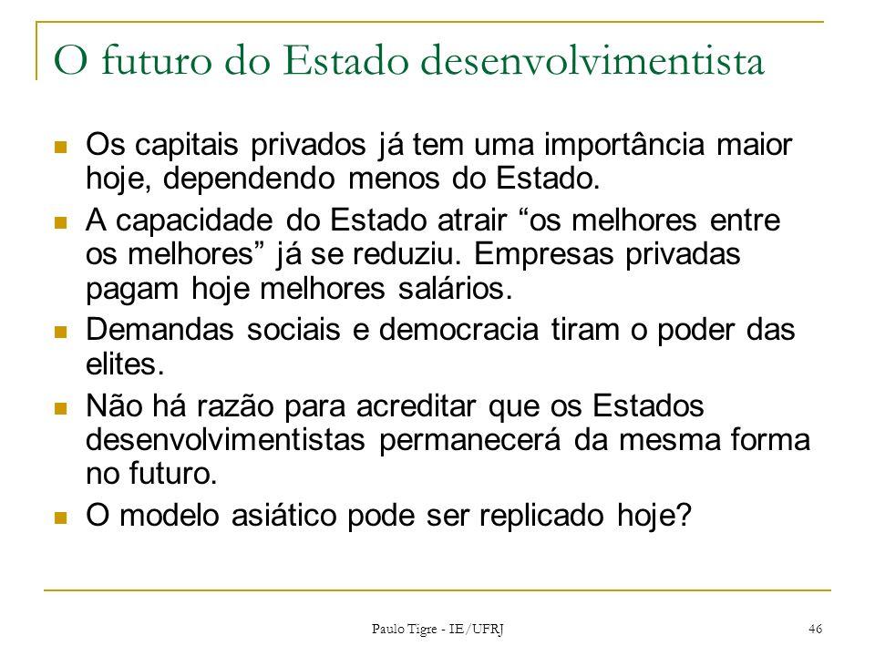 O futuro do Estado desenvolvimentista