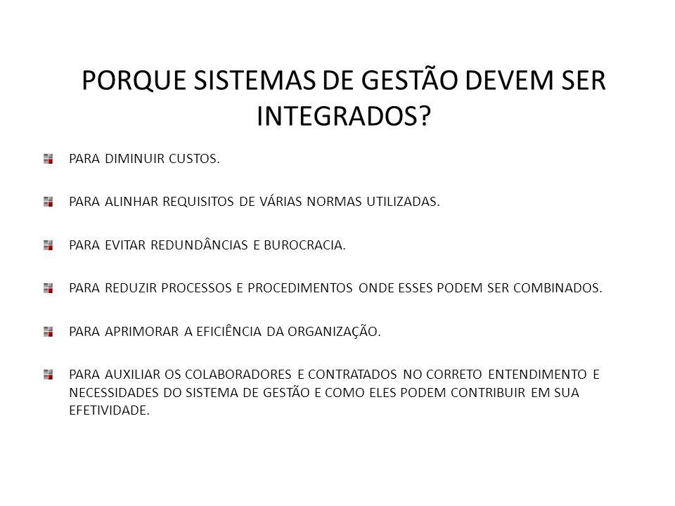 PORQUE SISTEMAS DE GESTÃO DEVEM SER INTEGRADOS