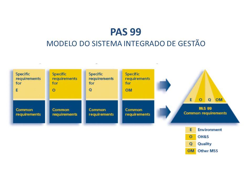 MODELO DO SISTEMA INTEGRADO DE GESTÃO