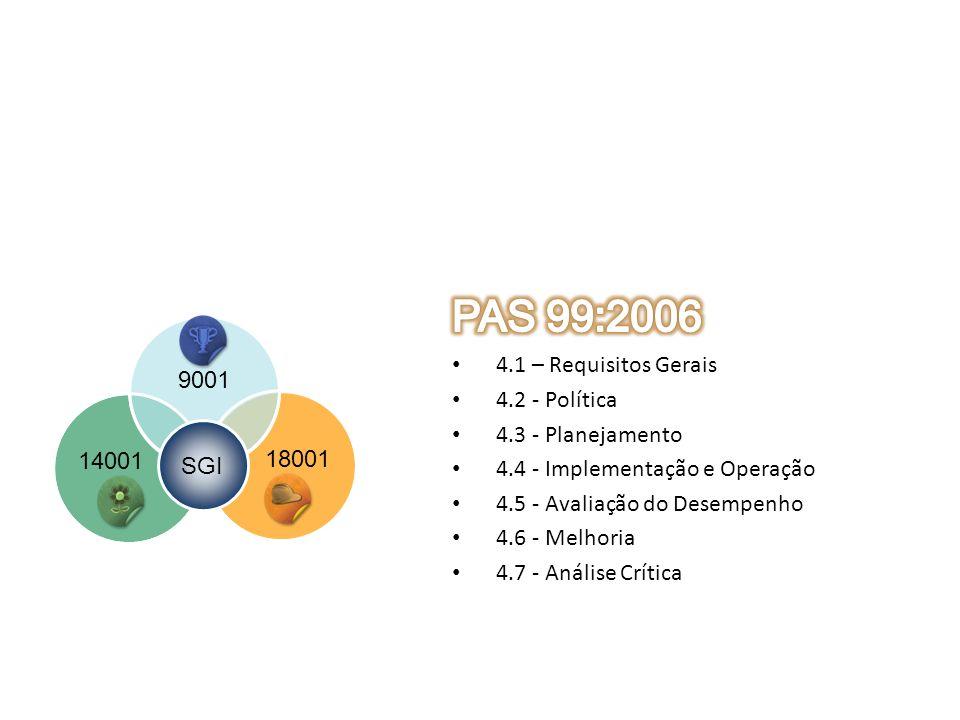 PAS 99:2006 9001 4.1 – Requisitos Gerais 4.2 - Política