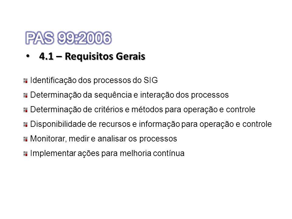 PAS 99:2006 4.1 – Requisitos Gerais Identificação dos processos do SIG