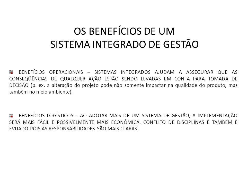 OS BENEFÍCIOS DE UM SISTEMA INTEGRADO DE GESTÃO