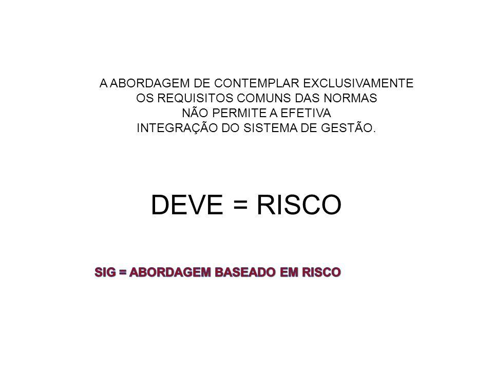 DEVE = RISCO A ABORDAGEM DE CONTEMPLAR EXCLUSIVAMENTE