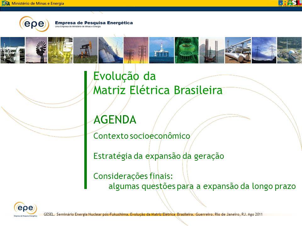 Evolução da Matriz Elétrica Brasileira