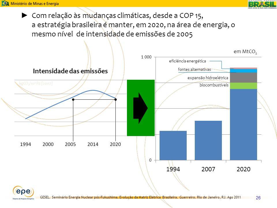 Com relação às mudanças climáticas, desde a COP 15, a estratégia brasileira é manter, em 2020, na área de energia, o mesmo nível de intensidade de emissões de 2005