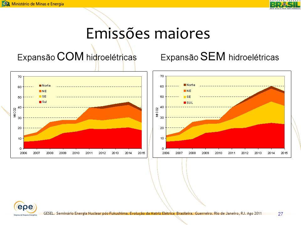 Emissões maiores Expansão COM hidroelétricas
