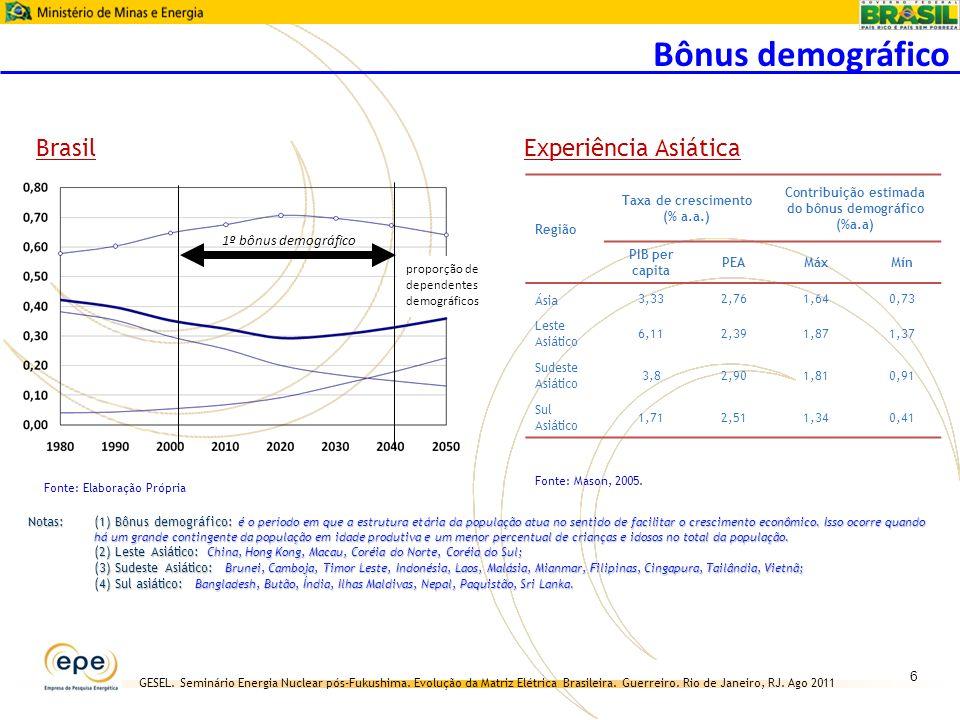 Bônus demográfico Brasil Experiência Asiática 1º bônus demográfico