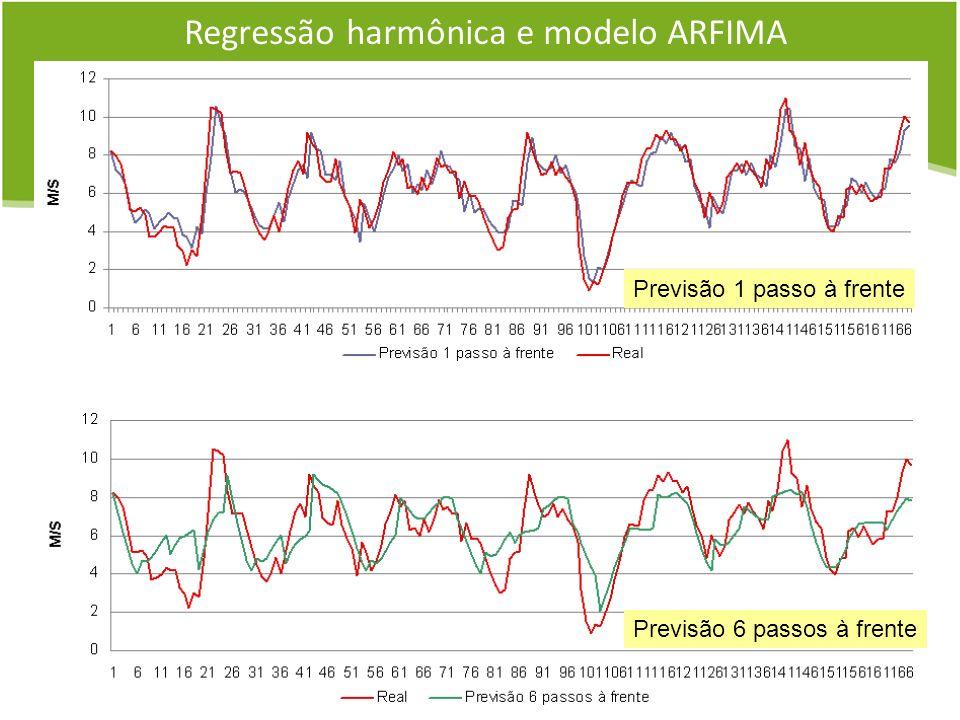 Regressão harmônica e modelo ARFIMA