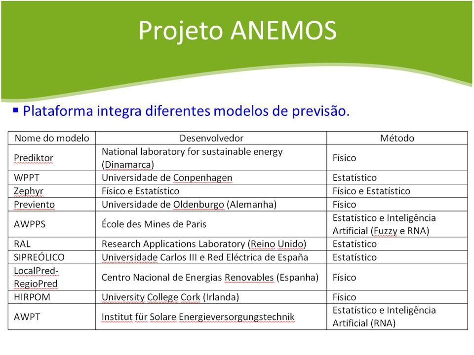 Projeto ANEMOS Plataforma integra diferentes modelos de previsão.