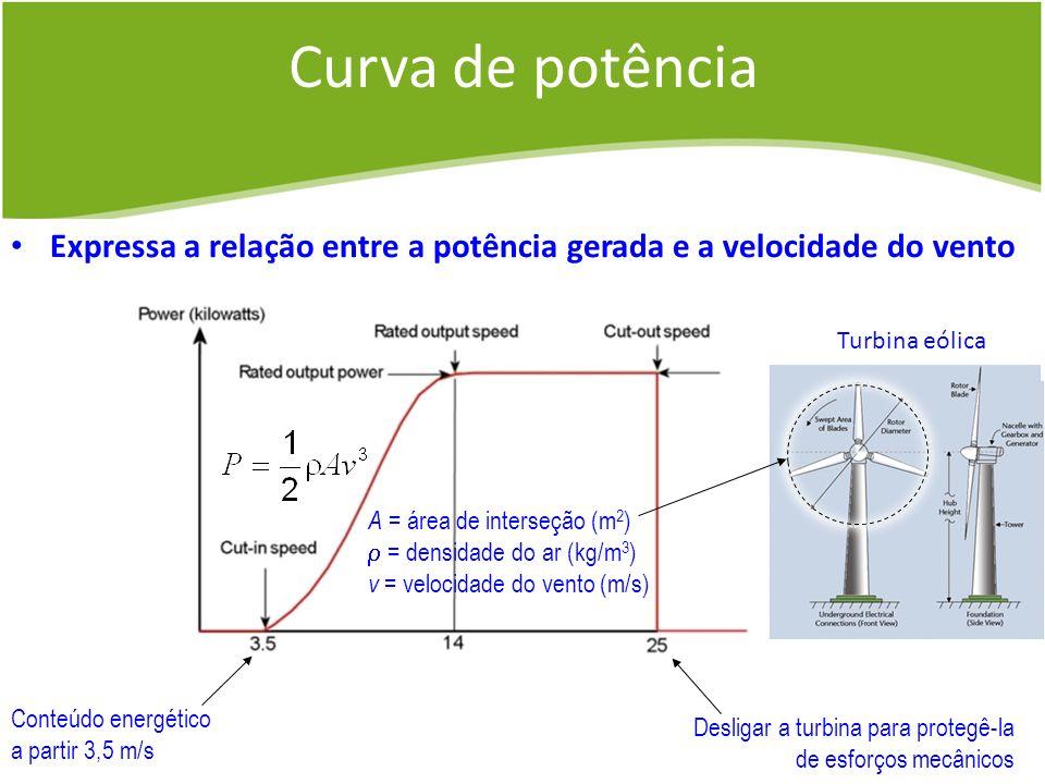 Curva de potência Expressa a relação entre a potência gerada e a velocidade do vento. Turbina eólica.
