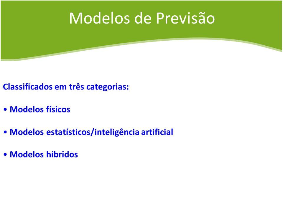 Modelos de Previsão Classificados em três categorias: Modelos físicos