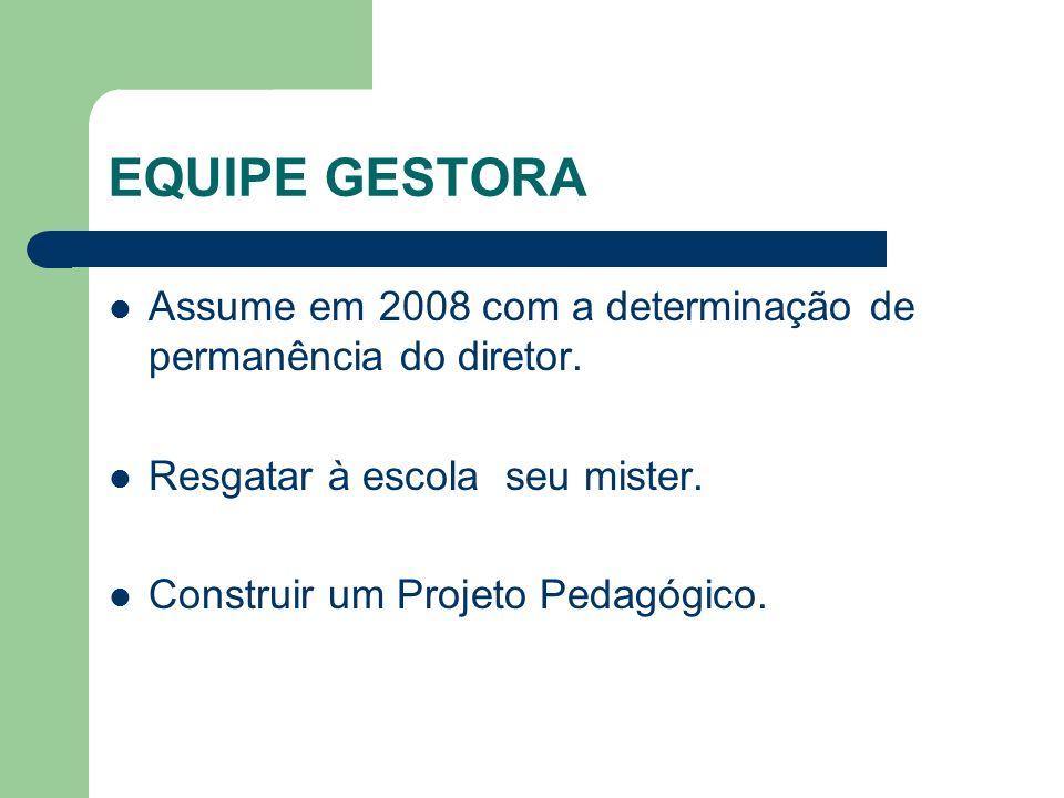 EQUIPE GESTORA Assume em 2008 com a determinação de permanência do diretor. Resgatar à escola seu mister.