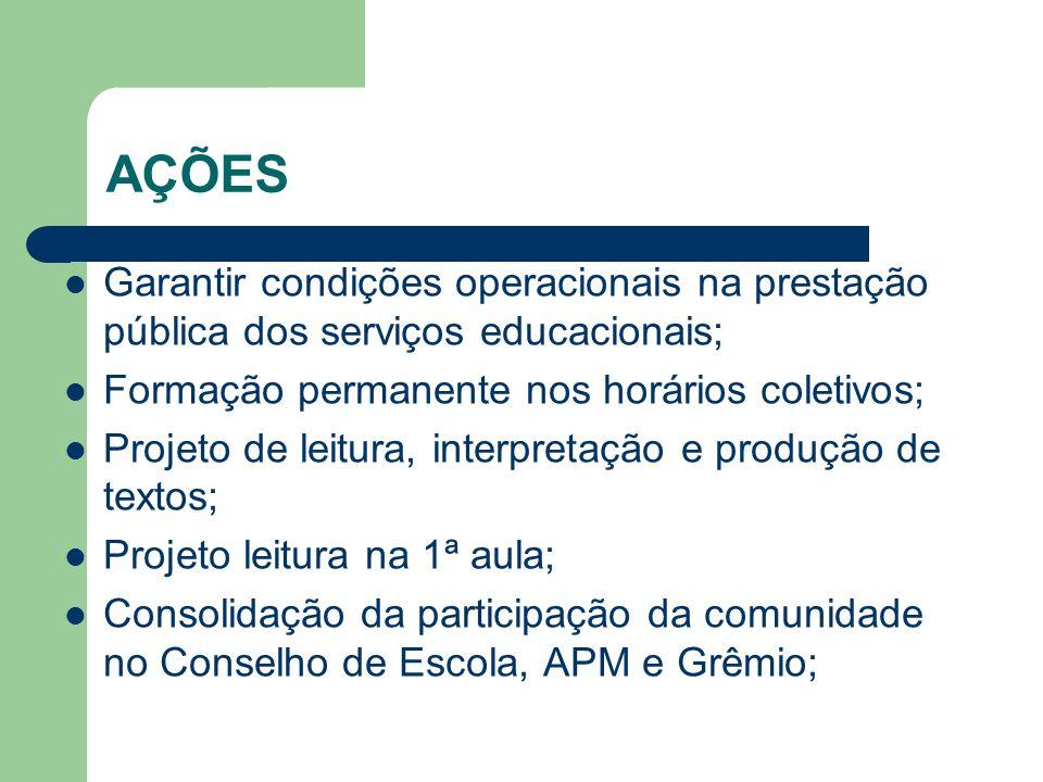 AÇÕES Garantir condições operacionais na prestação pública dos serviços educacionais; Formação permanente nos horários coletivos;