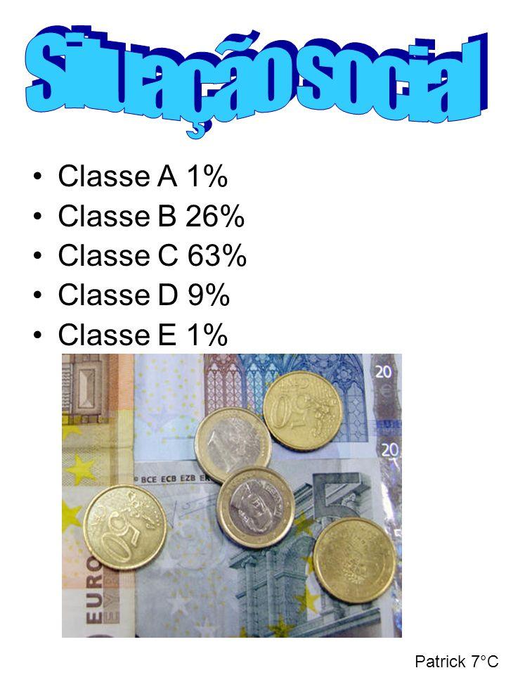 Situação social Classe A 1% Classe B 26% Classe C 63% Classe D 9%