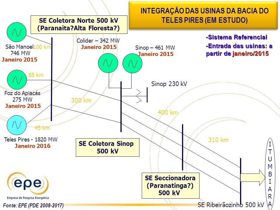 INTEGRAÇÃO DAS USINAS DA BACIA DO TELES PIRES (EM ESTUDO)