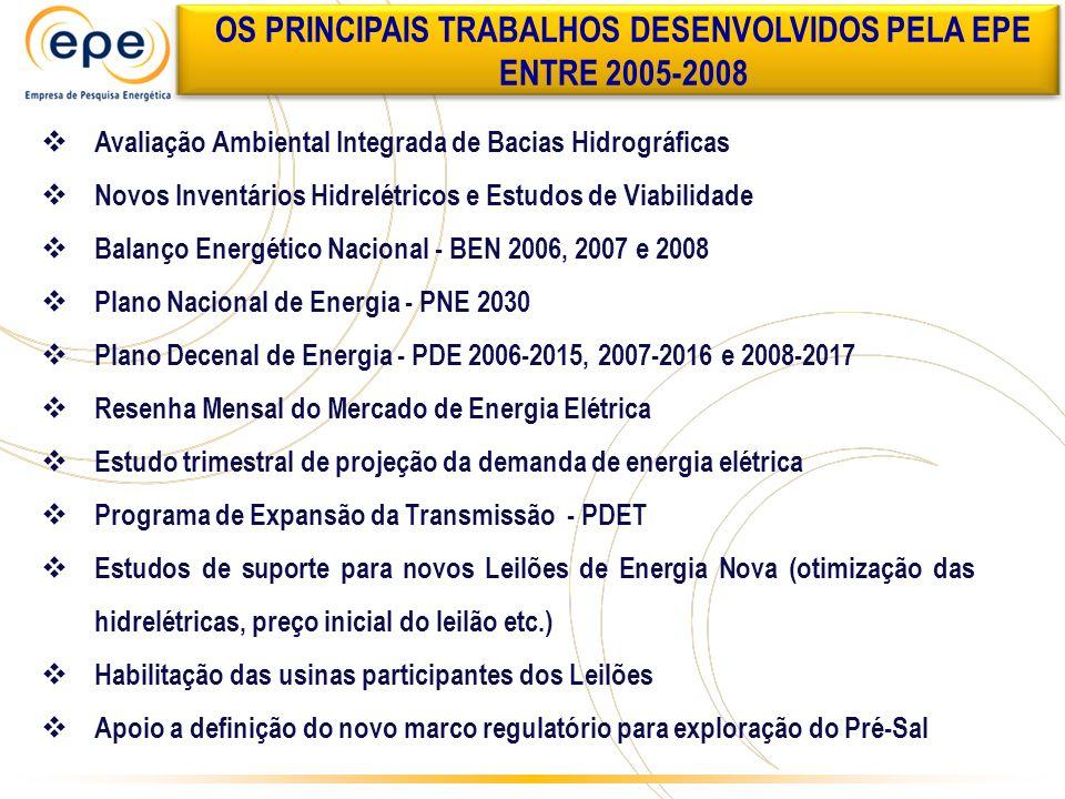 OS PRINCIPAIS TRABALHOS DESENVOLVIDOS PELA EPE ENTRE 2005-2008