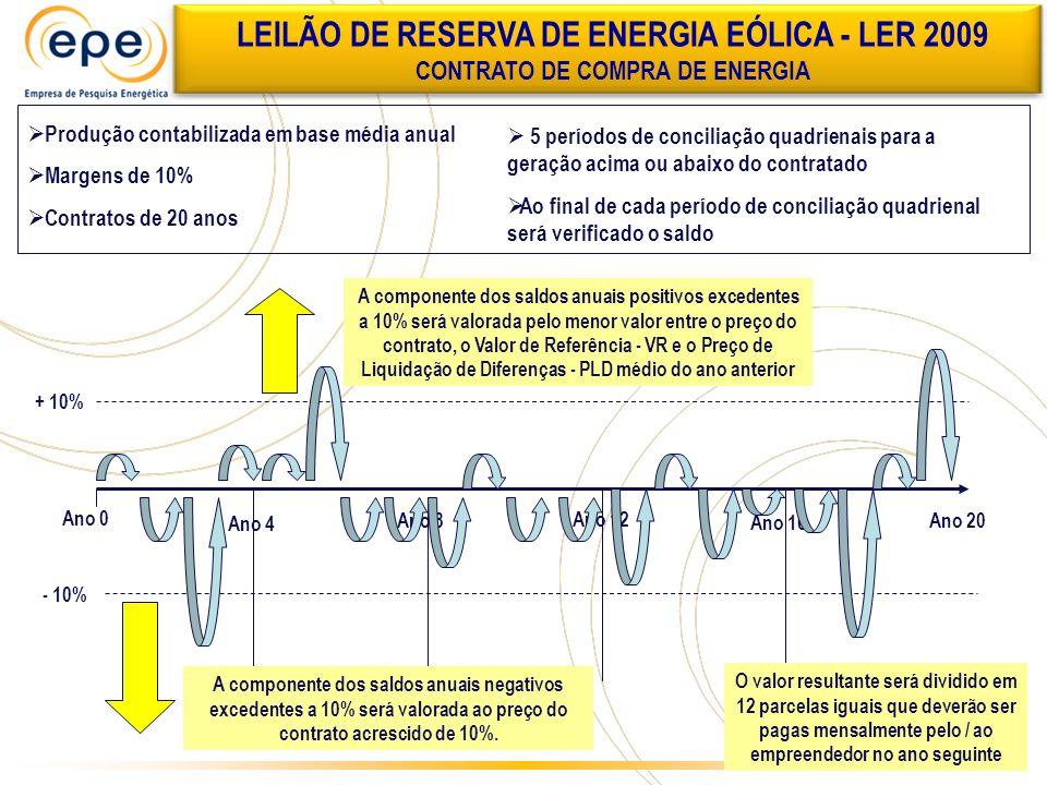 LEILÃO DE RESERVA DE ENERGIA EÓLICA - LER 2009
