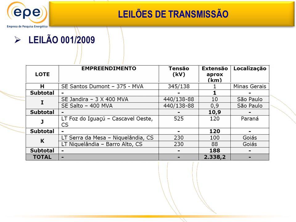 LEILÕES DE TRANSMISSÃO