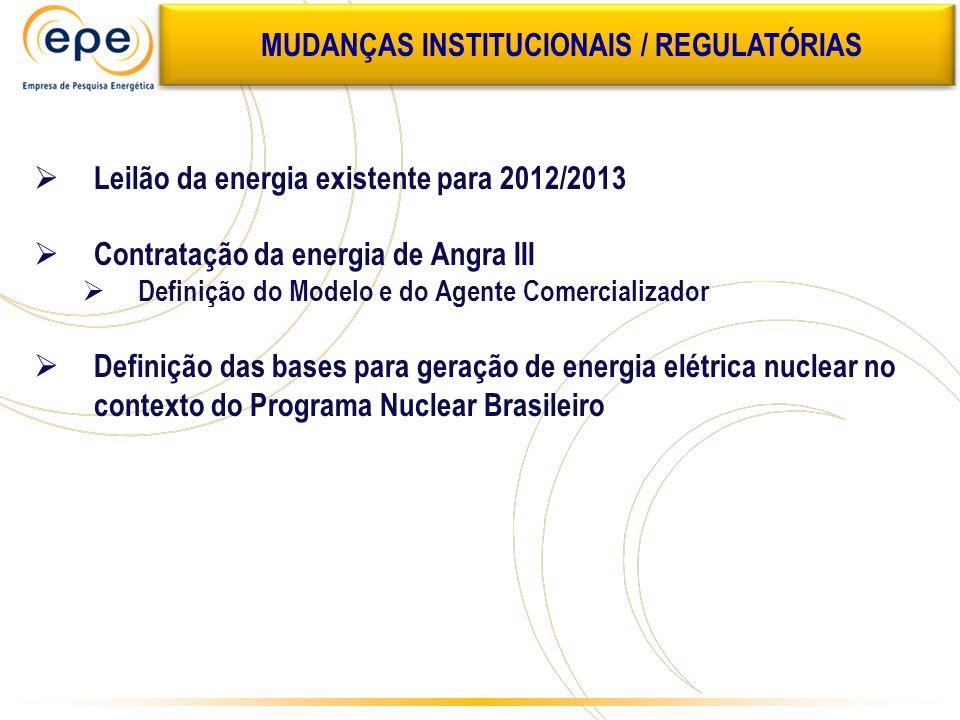 MUDANÇAS INSTITUCIONAIS / REGULATÓRIAS