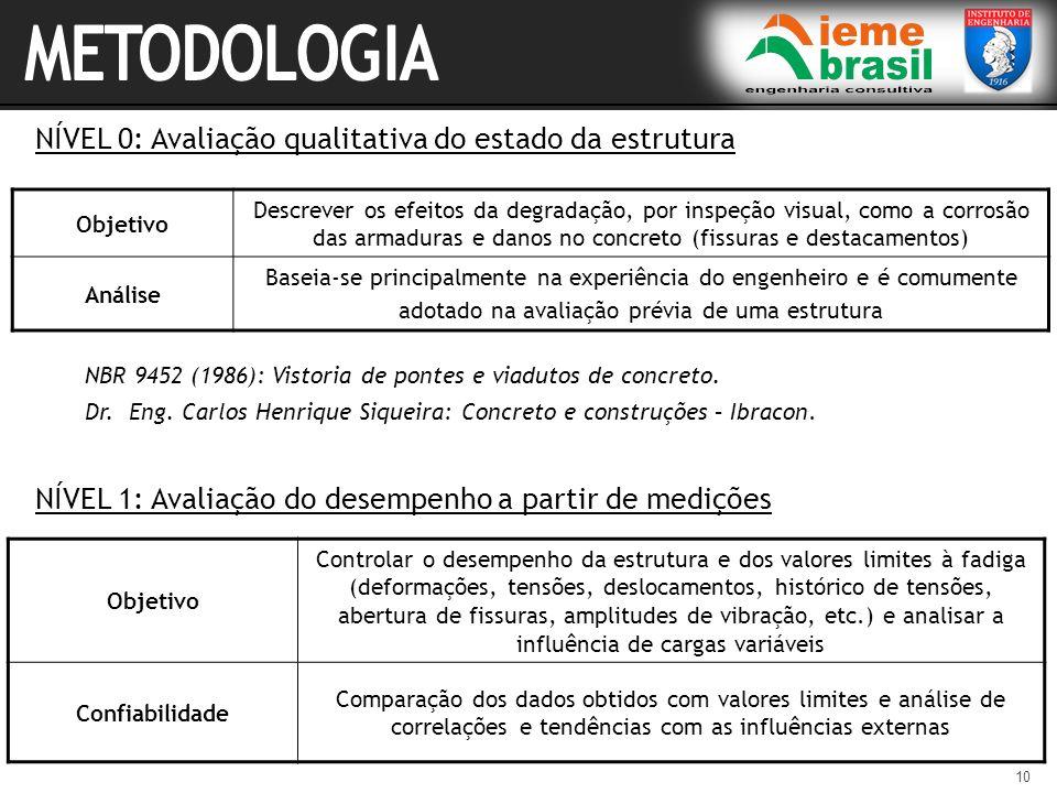 METODOLOGIA NÍVEL 0: Avaliação qualitativa do estado da estrutura