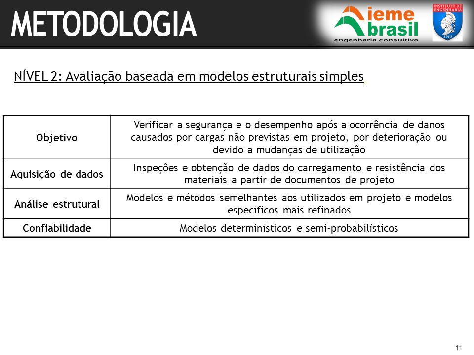Modelos determinísticos e semi-probabilísticos