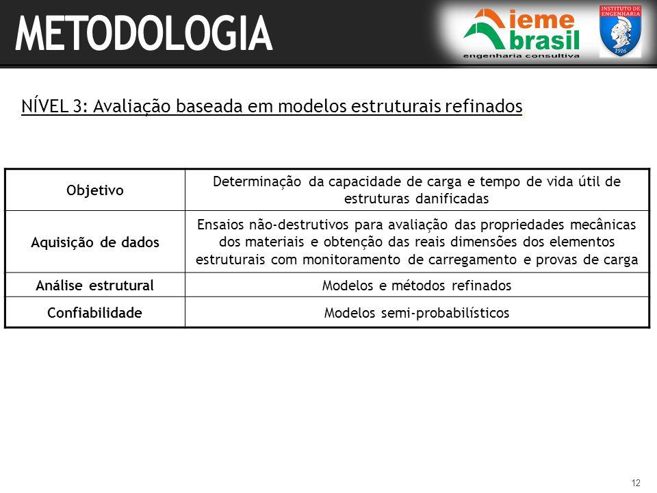 METODOLOGIANÍVEL 3: Avaliação baseada em modelos estruturais refinados. Objetivo.