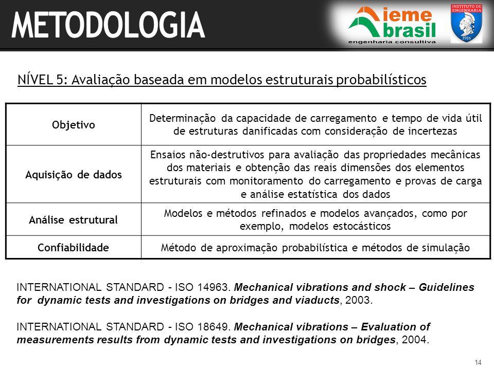 Método de aproximação probabilística e métodos de simulação