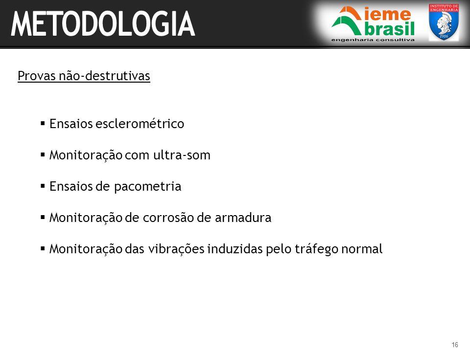 METODOLOGIA Provas não-destrutivas Ensaios esclerométrico