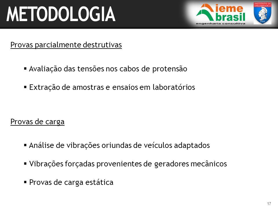 METODOLOGIA Provas parcialmente destrutivas