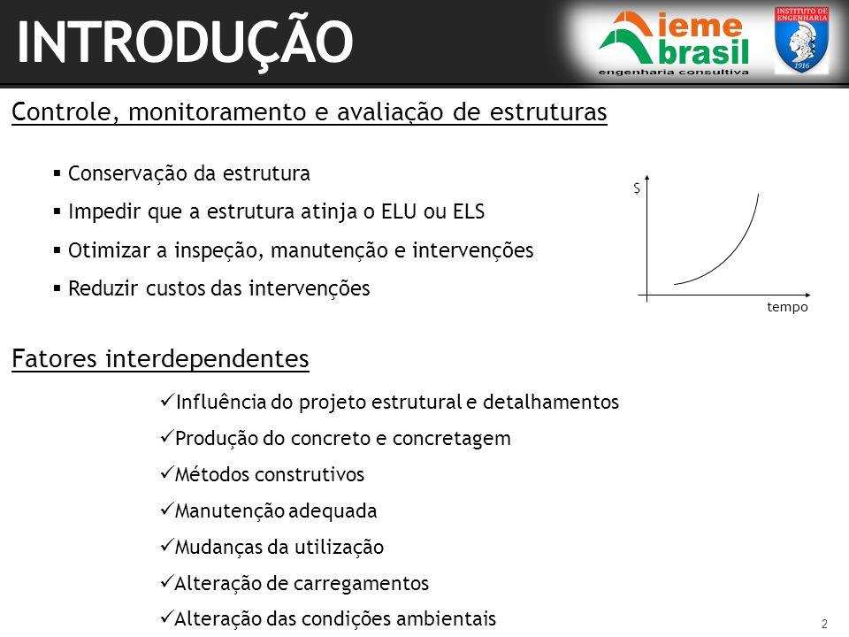 INTRODUÇÃO Controle, monitoramento e avaliação de estruturas