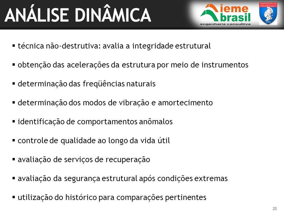 ANÁLISE DINÂMICAtécnica não-destrutiva: avalia a integridade estrutural. obtenção das acelerações da estrutura por meio de instrumentos.