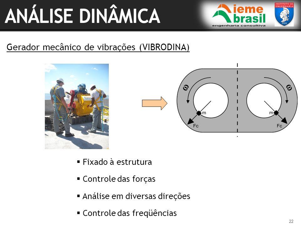 ANÁLISE DINÂMICA Gerador mecânico de vibrações (VIBRODINA)