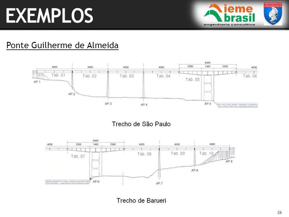 EXEMPLOS Ponte Guilherme de Almeida 24