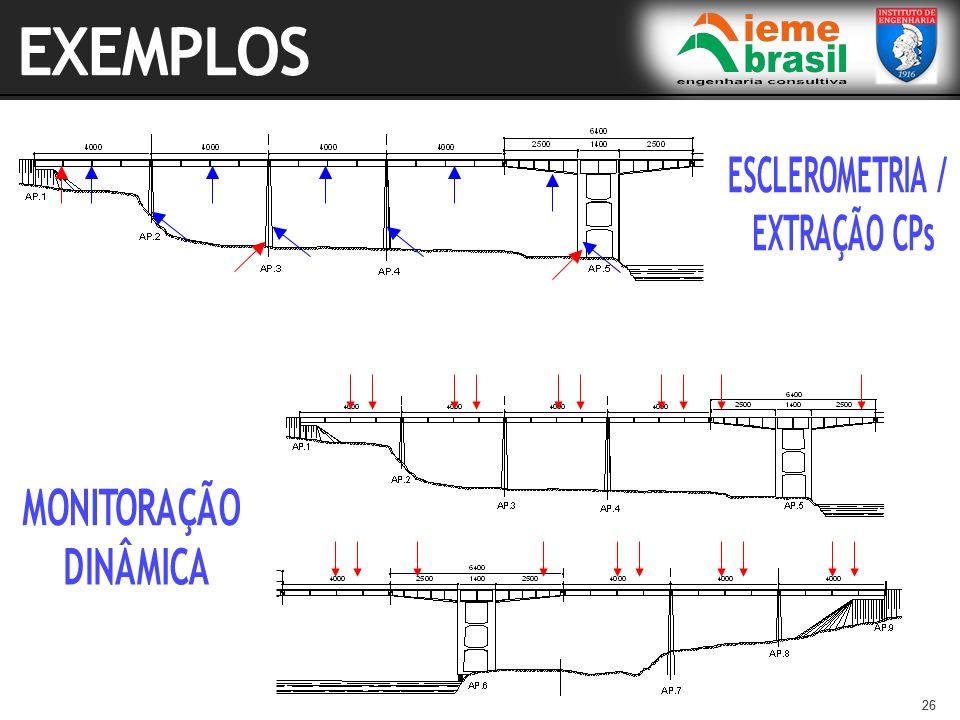 EXEMPLOS ESCLEROMETRIA / EXTRAÇÃO CPs MONITORAÇÃO DINÂMICA 26