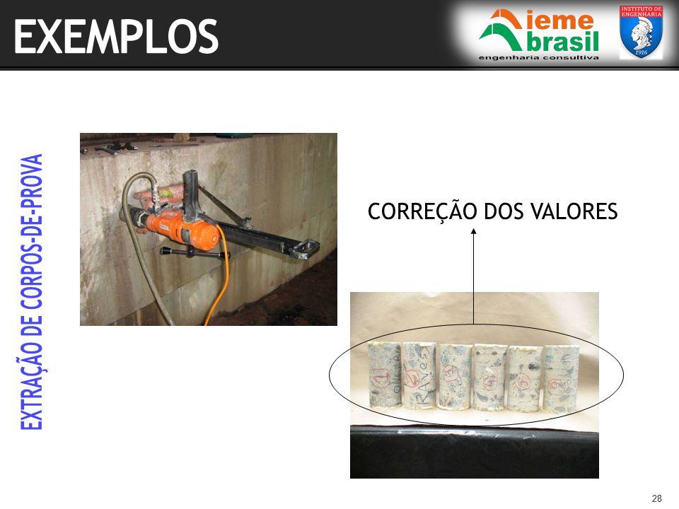 EXTRAÇÃO DE CORPOS-DE-PROVA