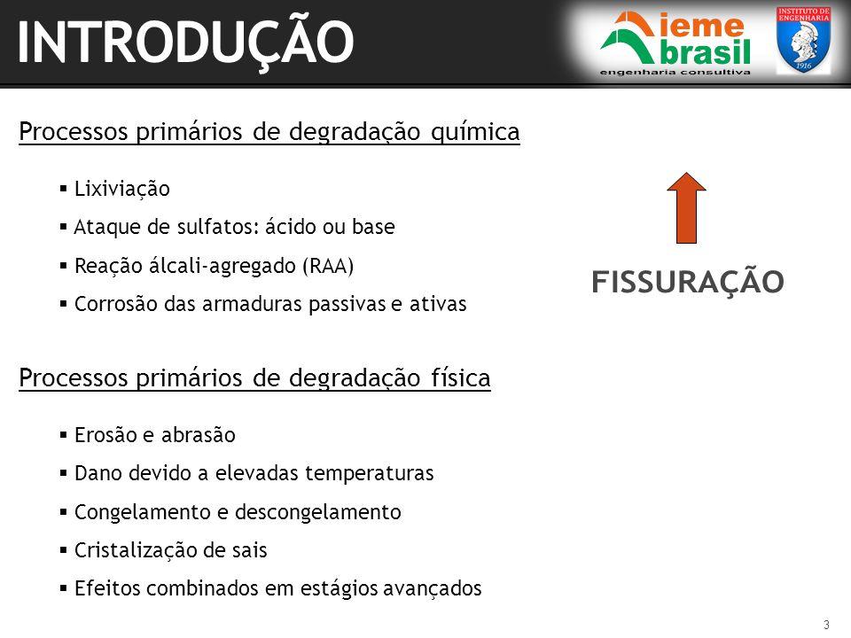 INTRODUÇÃO FISSURAÇÃO Processos primários de degradação química