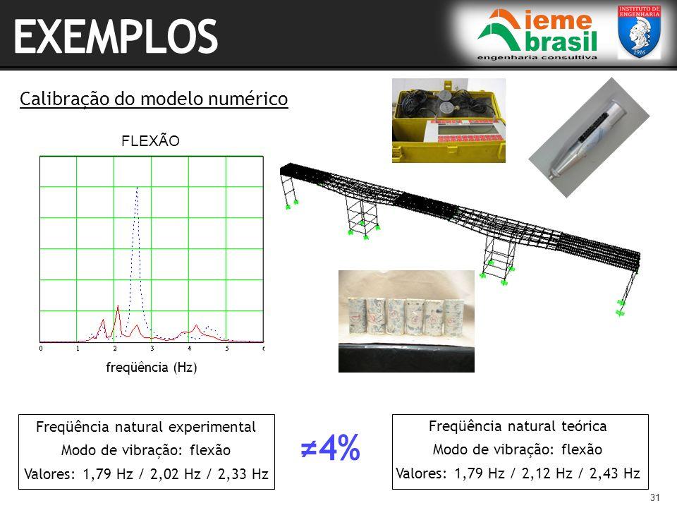 EXEMPLOS Calibração do modelo numérico FLEXÃO