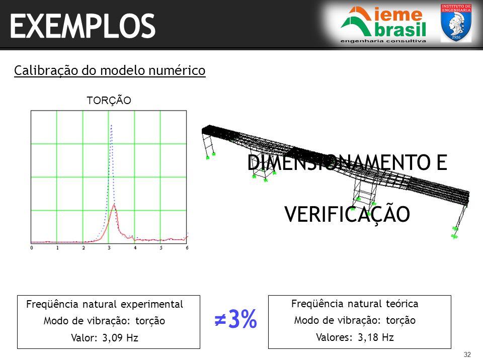 EXEMPLOS DIMENSIONAMENTO E VERIFICAÇÃO Calibração do modelo numérico