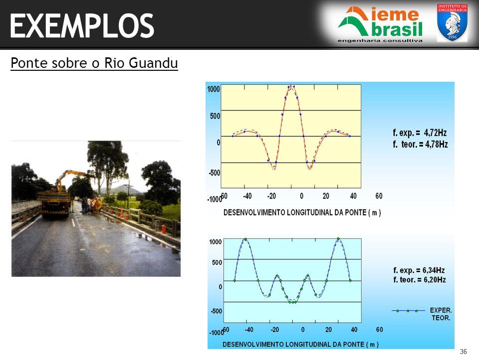EXEMPLOS Ponte sobre o Rio Guandu 36