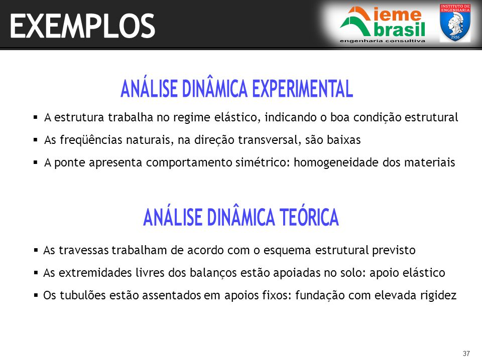 ANÁLISE DINÂMICA EXPERIMENTAL ANÁLISE DINÂMICA TEÓRICA