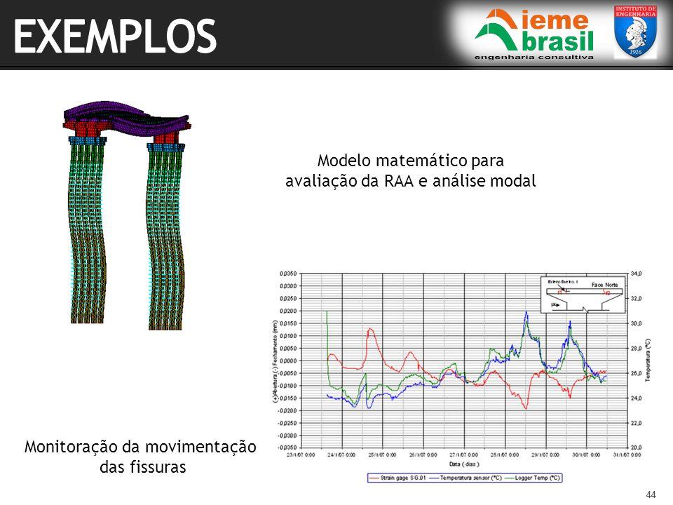 EXEMPLOS Modelo matemático para avaliação da RAA e análise modal