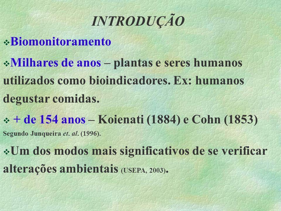 INTRODUÇÃO Biomonitoramento