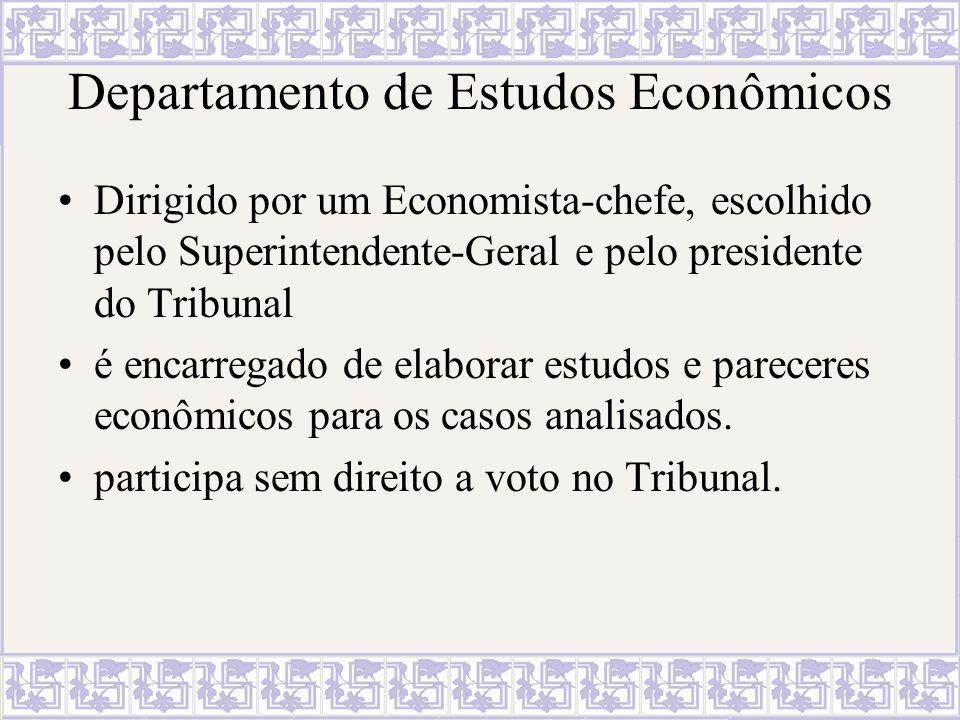 Departamento de Estudos Econômicos