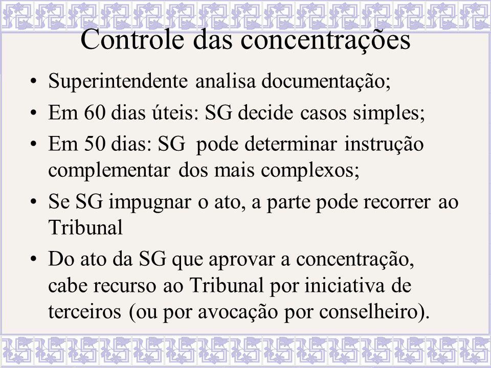 Controle das concentrações