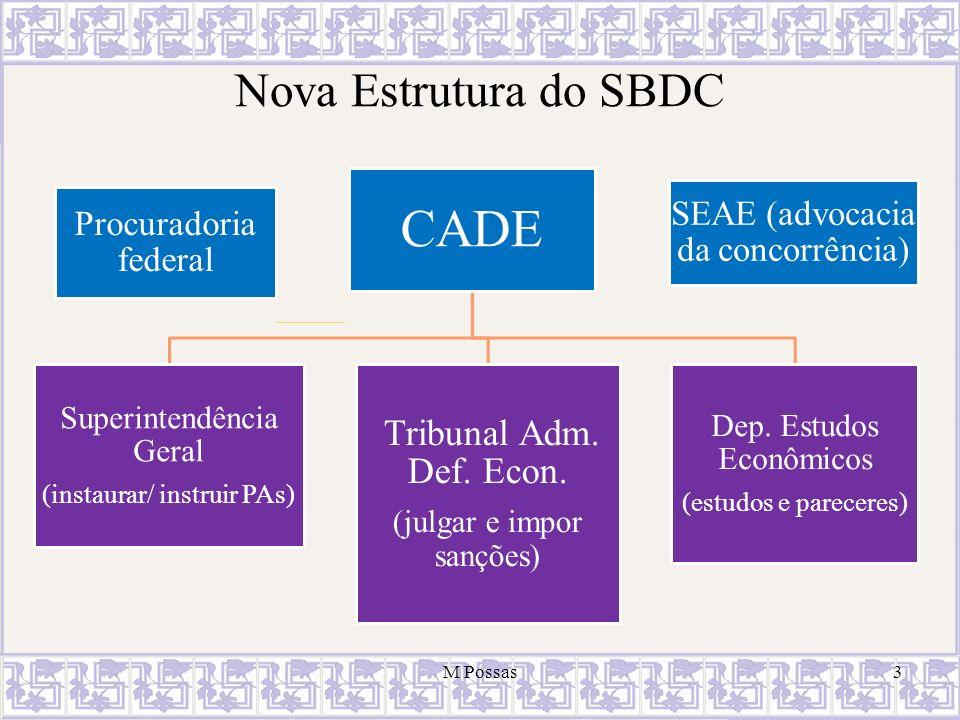 CADE Nova Estrutura do SBDC Tribunal Adm. Def. Econ.