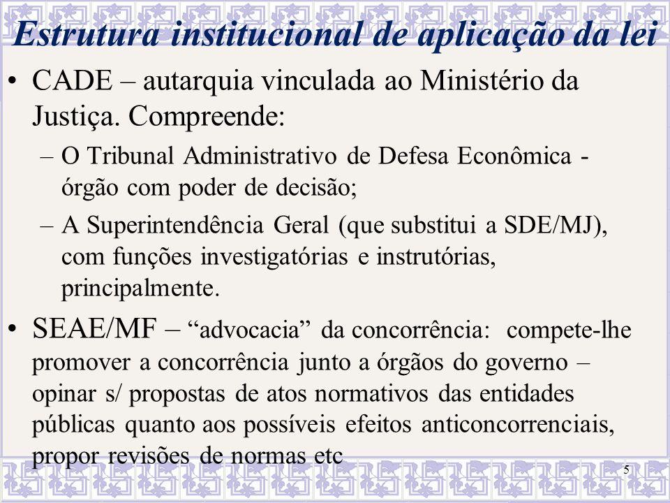 Estrutura institucional de aplicação da lei