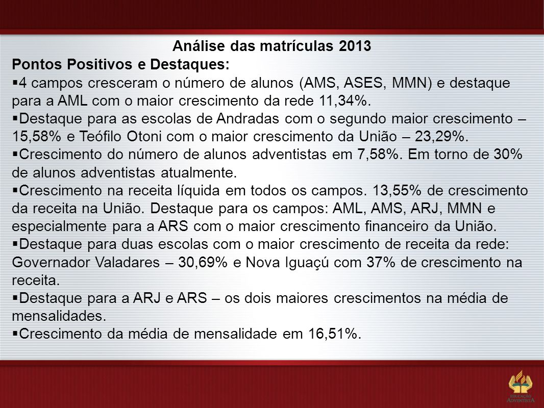 Análise das matrículas 2013