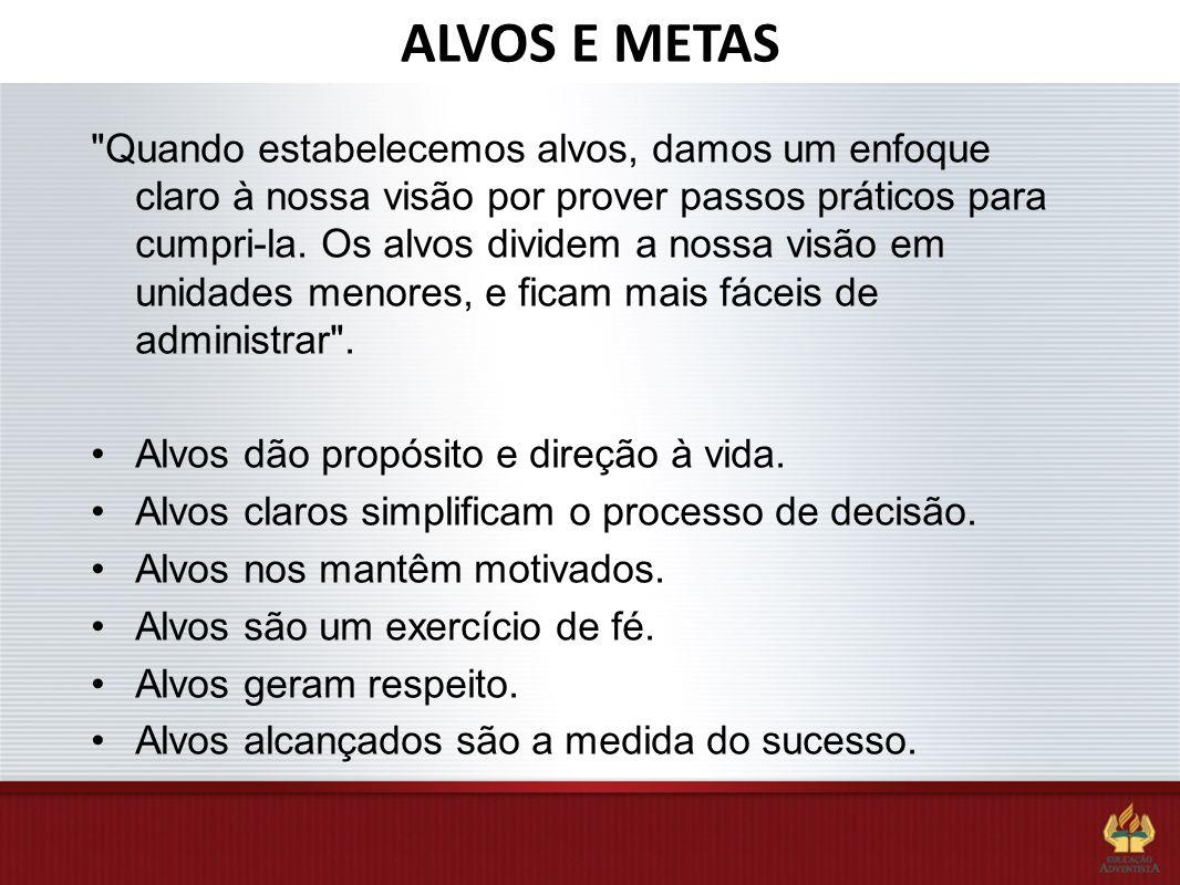 ALVOS E METAS