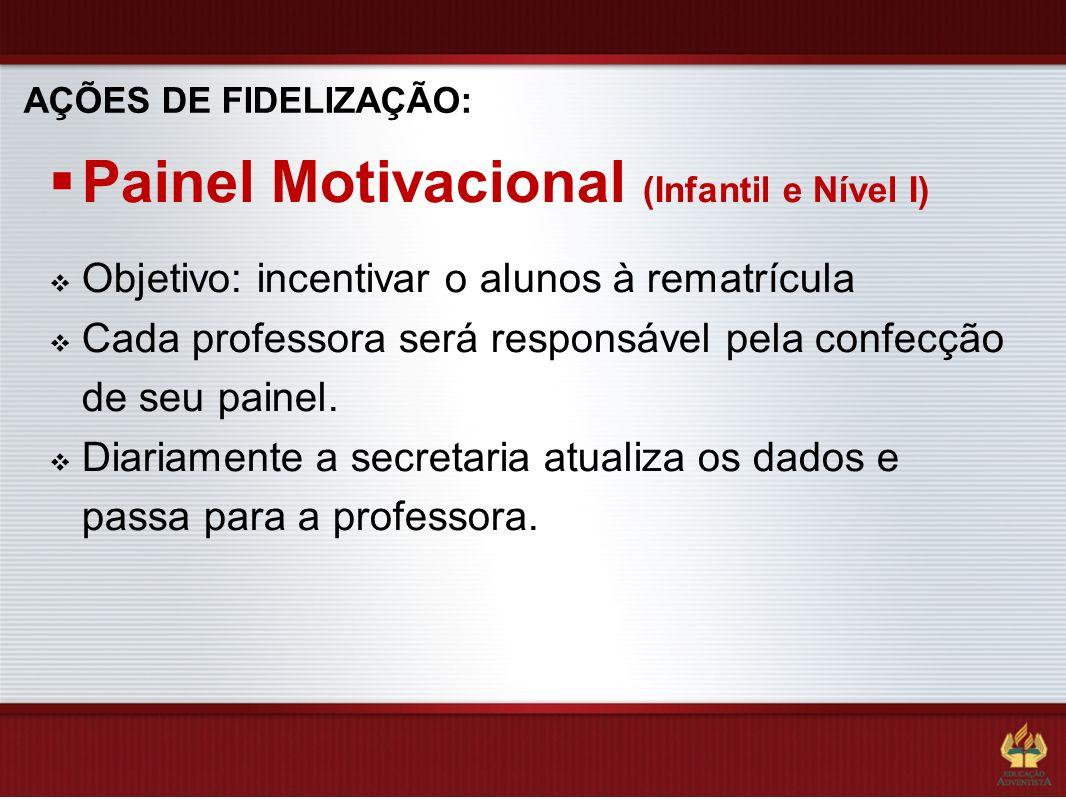Painel Motivacional (Infantil e Nível I)