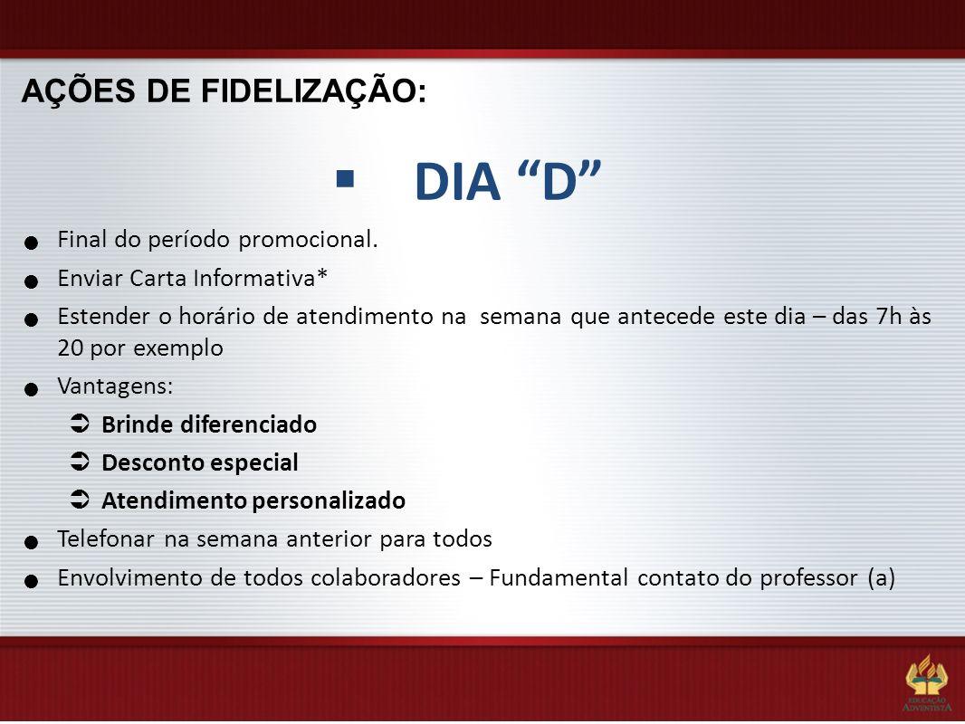 DIA D AÇÕES DE FIDELIZAÇÃO: Final do período promocional.